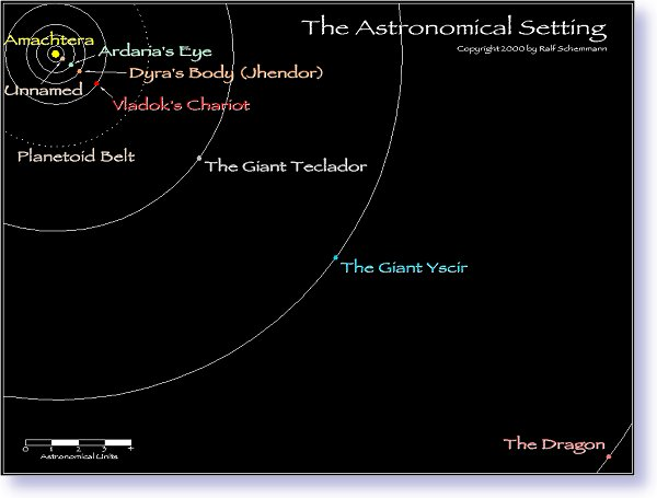 The Solar System of Amachtera